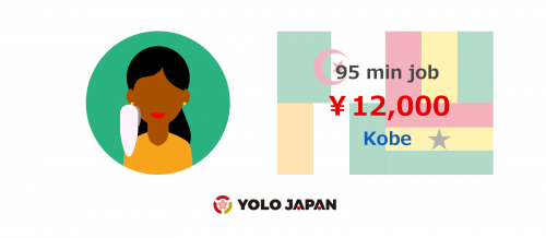 12,000yen for 95min!! African American or African Female wanted for skin survey in Kobe